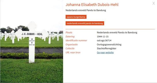 Johanna Elisabethe Dubois Hehl ereveld Panud te Bandung