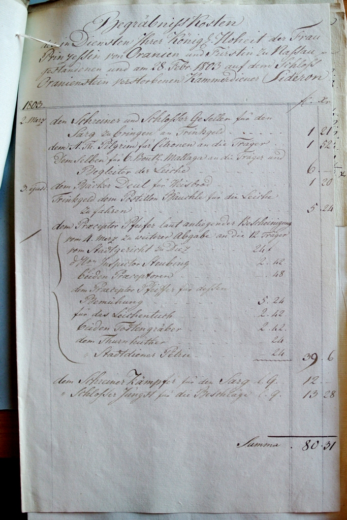 Collectie Koninklijke Verzamelingen
