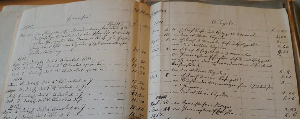 Overzicht van gemaakt kosten voor Wilhelmina Cupido en ondersteuning van de weduwe van Cupido. Coll. Koninklijke Verzamelingen
