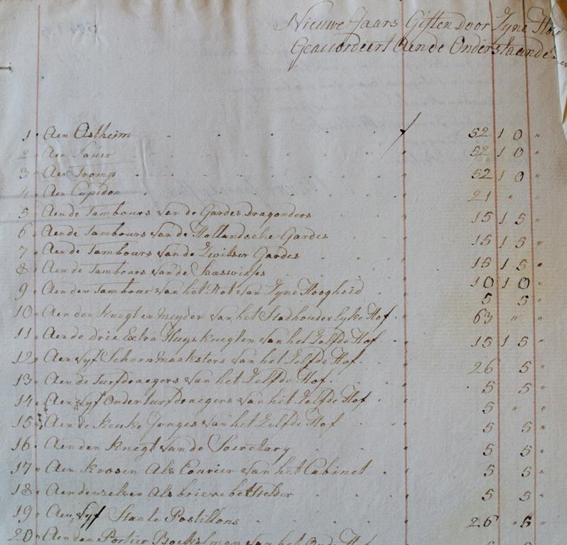 dsc_8085 a 31 inv 417 nieuwjaarsgeld voor cupidon 1795